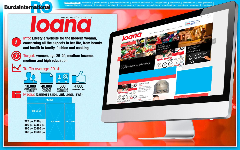 IOANA_MediaKitWeb