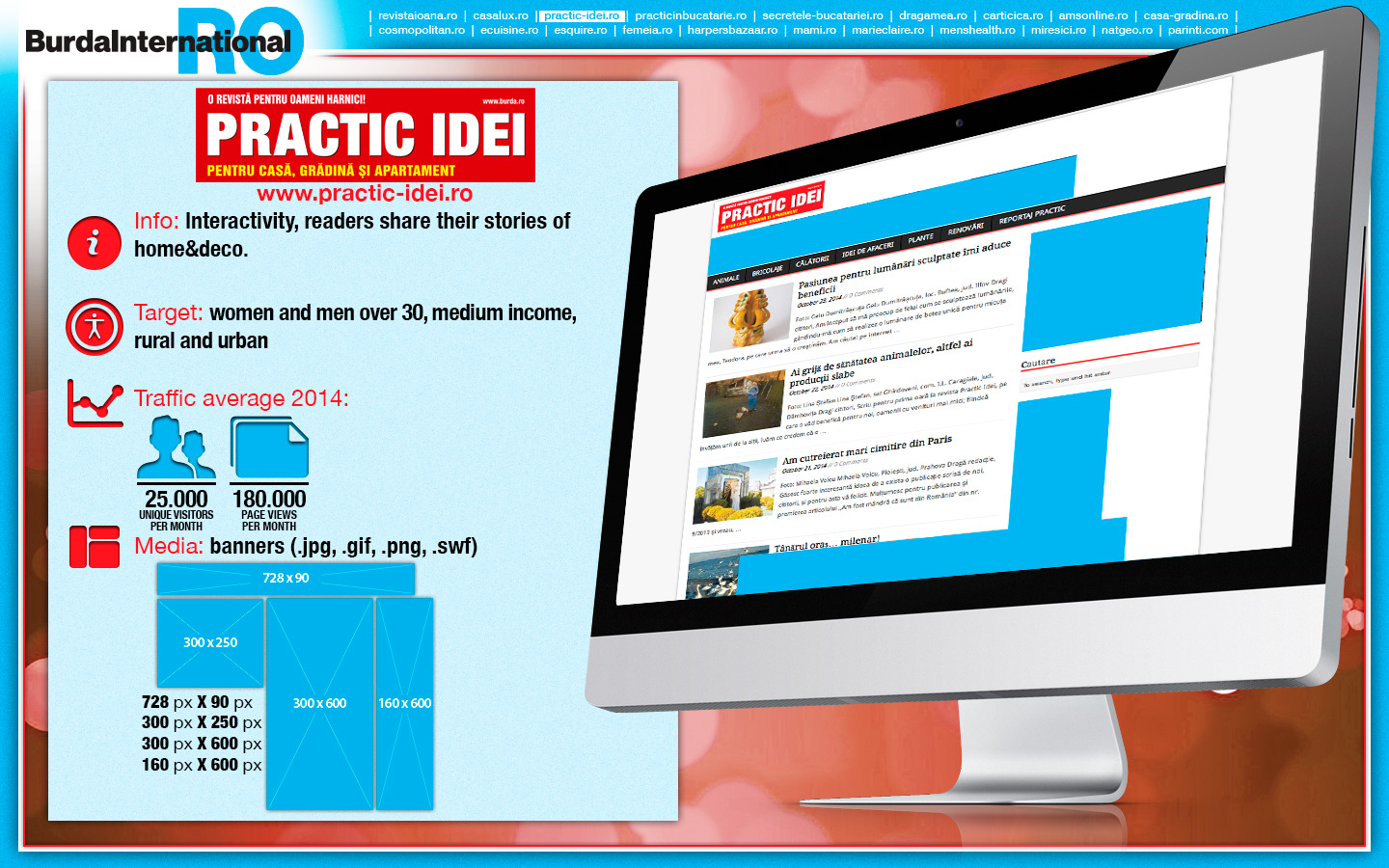 PracticIdei_MediaKitWeb